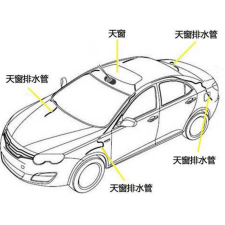 欧健 STGD 汽车天窗排水孔疏通器 1米 6.8元